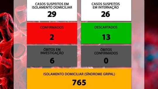 NÚMEROS COVID-19 SÃO CARLOS – 01/04/2020