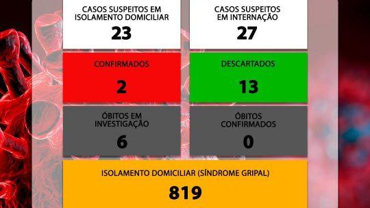 NÚMEROS COVID-19 SÃO CARLOS – 02/04/2020