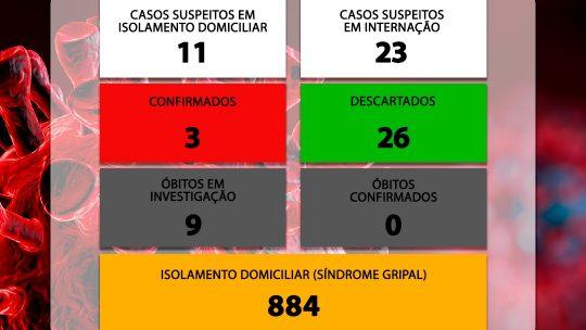 CONFIRMADO TERCEIRO CASO DE COVID-19 EM SÃO CARLOS
