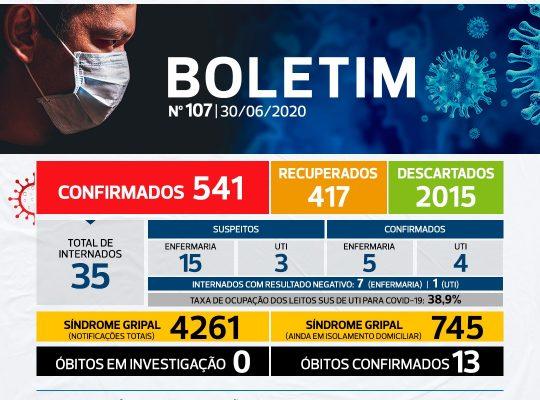NÚMEROS COVID-19 SÃO CARLOS – 30/06 – BOLETIM Nº 107