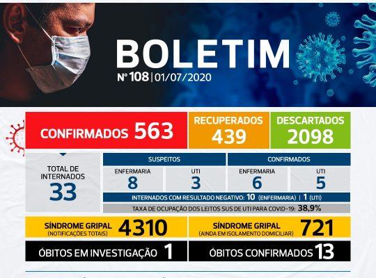 NÚMEROS COVID-19 SÃO CARLOS – 01/07 – BOLETIM Nº 108