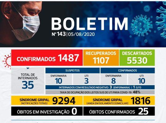 NÚMEROS COVID-19 SÃO CARLOS – 05/08 – BOLETIM Nº 143