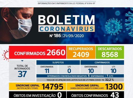 NÚMEROS COVID-19 SÃO CARLOS – 21/09 – BOLETIM Nº 186