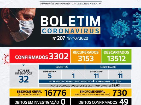NÚMEROS COVID-19 SÃO CARLOS – 17/10 – BOLETIM Nº 207