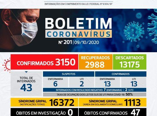NÚMEROS COVID-19 SÃO CARLOS – 09/10 – BOLETIM Nº 201
