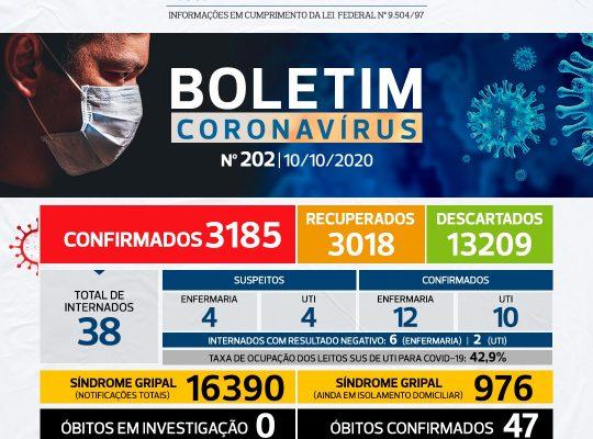 NÚMEROS COVID-19 SÃO CARLOS – 10/10 – BOLETIM Nº 202