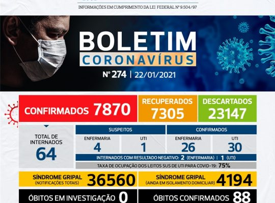 NÚMEROS COVID-19 SÃO CARLOS – 22/01/2021 – BOLETIM Nº 274/ANO 2