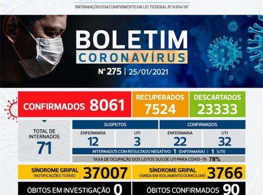 NÚMEROS COVID-19 SÃO CARLOS – 25/01/2021 – BOLETIM Nº 275/ANO 2