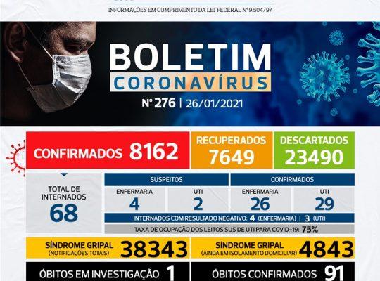 NÚMEROS COVID-19 SÃO CARLOS – 26/01/2021 – BOLETIM Nº 276/ANO 2