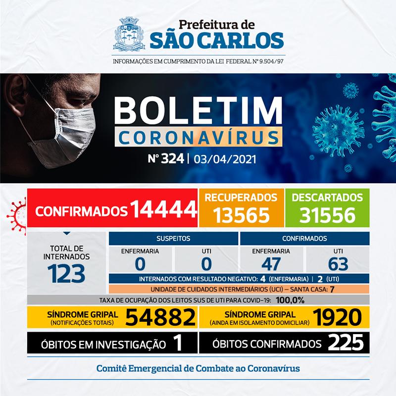NÚMEROS COVID-19 SÃO CARLOS – 03/04/2021 – BOLETIM Nº 324/ANO 2