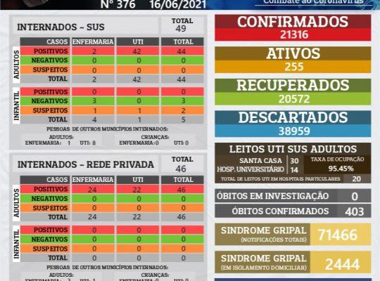 NÚMEROS COVID-19 SÃO CARLOS 16/06/2021 – BOLETIM Nº 376/ANO 2